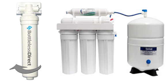 Micron and Reverse Osmosis Purification Filtration Systems
