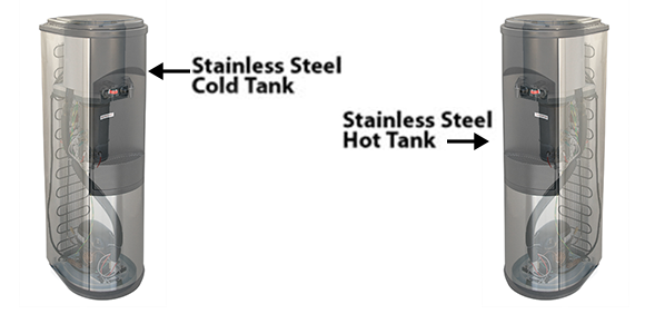 Schematic of a cooler showing two internal stainless steel tanks to hold cold and hot water.